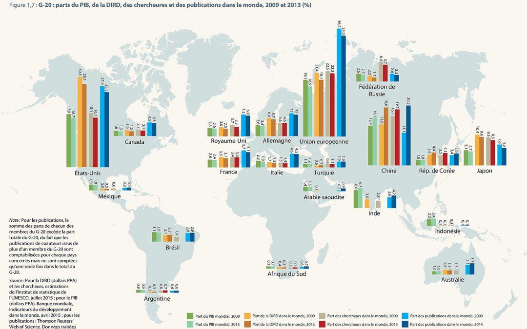 Universités : le paradoxe du classement de Shanghai